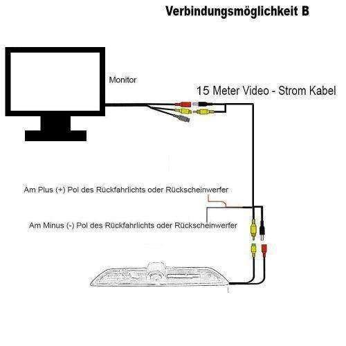 3. Bremslicht Rückfahrkamera für Mercedes Benz Vito 2016 mit 7 zoll Monitor