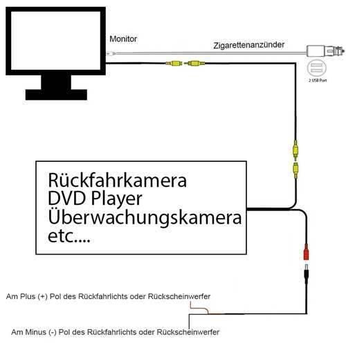 7″ Touchscreen Navigationssystem mit Universal Bremslicht Rückfahrkamera