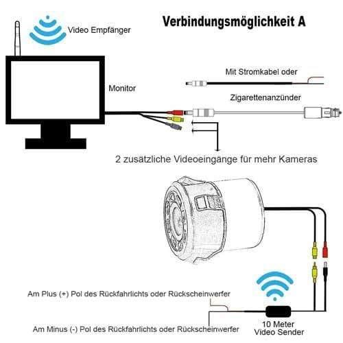 Kabellose Rückfahrkamera mit Autoscheibe Monitor für Vorne oder Hinten