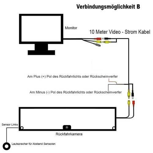 Kabellose Rückfahrkamera mit Parksensoren. Inkl Autoscheibe Monitor