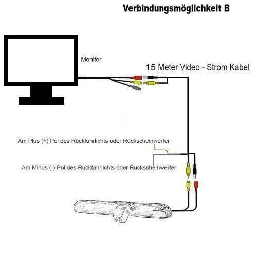 Kabellose Rückfahrkamera VW Candy mit Spiegel Monitor