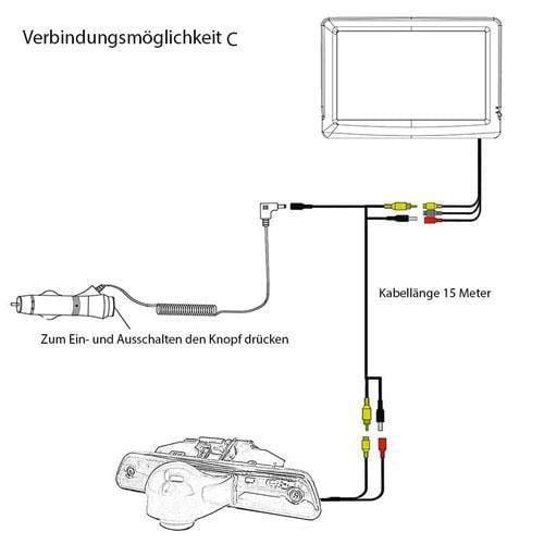 "Rückfahrkamera für Citroen Jumpy, Peugeot Expert und Toyota Proace. 7"" Monitor mit Sony CCD Chipset"
