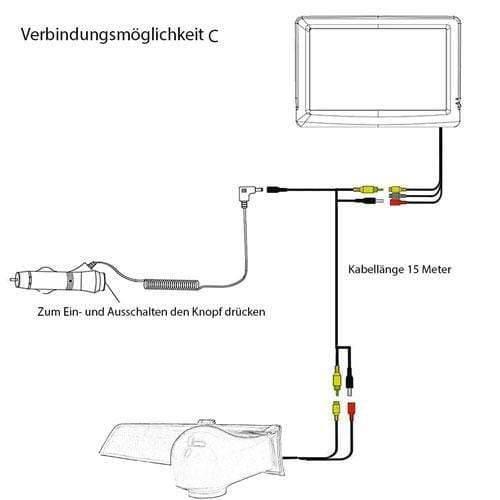 """Rückfahrkamera für Ford Transit Custom. 7"""" Monitor mit Sony CCD Chipset"""
