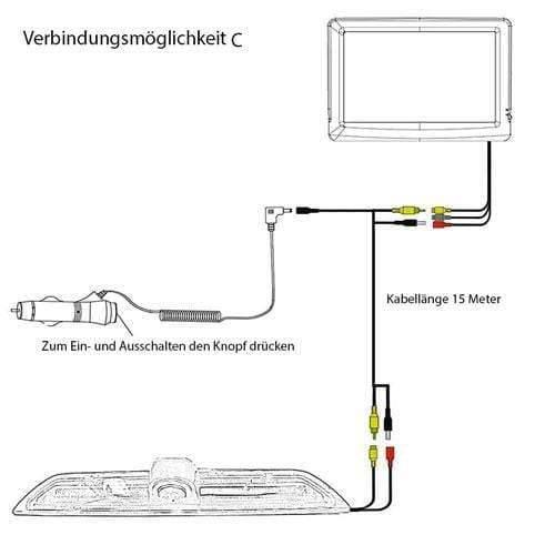 """Rückfahrkamera für Ford Transit. Digital Kabellos & 7"""" Monitor mit Sony CCD Chipset"""