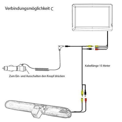 "Rückfahrkamera für Iveco Daily 2015-2017. 7"" Monitor mit Sony CCD Chipset"