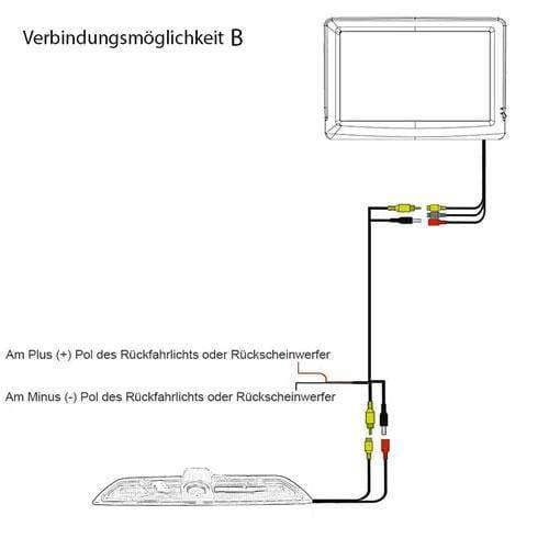 """Rückfahrkamera für Mercedes Sprinter & VW Crafter. Digitale Kabellos & 5"""" Monitor mit Sony CCD Chipset"""