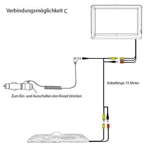 Rückfahrkamera für Mercedes Sprinter & VW Crafter. Digitale Kabellos & Flip Monitor mit Sony CCD Chipset