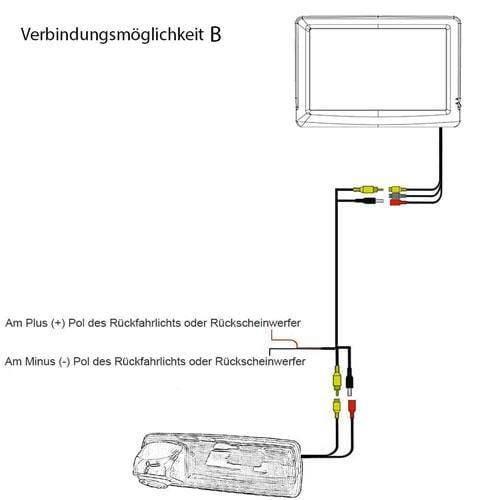 """Rückfahrkamera für Opel Vivaro und Renault Trafic. Digital Kabellose mit Sony CCD Chipset. 7"""" Monitor"""