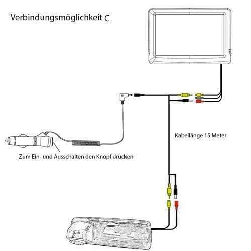 Rückfahrkamera für Opel Vivaro und Renault Trafic. Digital Kabellose mit Sony CCD Chipset. Flip Monitor