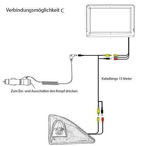 """Rückfahrkamera für Renault Master, Nissan NV400 & Opel Movano. Digital Kabellose mit Sony CCD Chipset. 5"""" HD Monitor"""