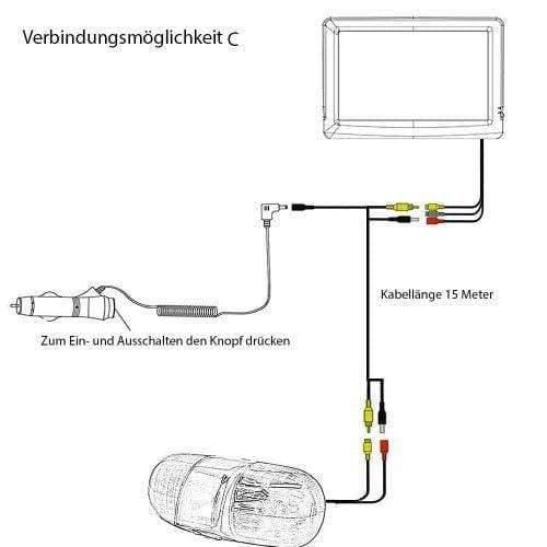 Rückfahrkamera für Renault Trafic, Opel Vivaro und Opel Combo im 3. Bremslicht mit Sony CCD Chipset