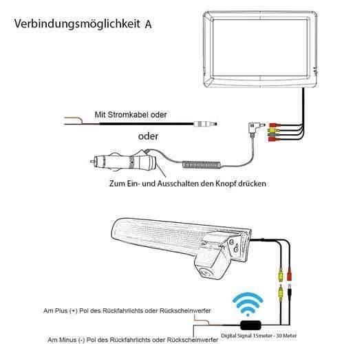"""Rückfahrkamera für VW T5 und VW T6. Digitale Kabellos & 7"""" Monitor mit Sony CCD Chipset"""