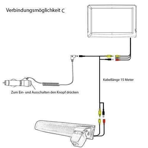 Rückfahrkamera für VW T5 und VW T6. Digitale Kabellos & Flip Monitor mit Sony CCD Chipset