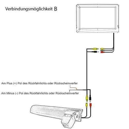 Rückfahrkamera für VW T5 und VW T6. Im 3. Bremslicht & Sony CCD Chipset