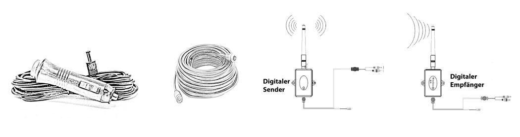 Einbauteile für Rückfahrkameras: Videokabel und Kabellose-Funk-Adapter