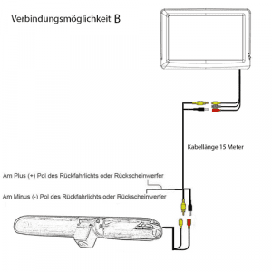 videokable VW T5 Rückfahrkamera mit Rückfahrmonitor BJ. 2003 - 2016 einbauanleitung -