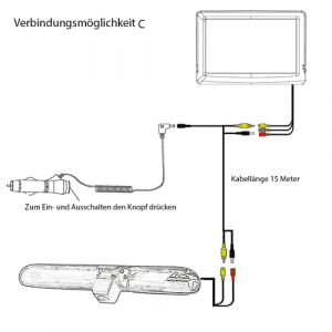 videokable VW T5 Rückfahrkamera mit Rückfahrmonitor BJ. 2003 - 2016 einbauanleitung